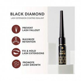 Blink Black Diamond Coating